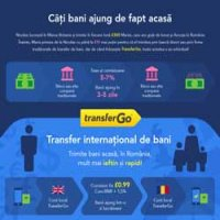 Cele mai bune servicii de transfer international de bani pentru orice categorie de nevoi financiare